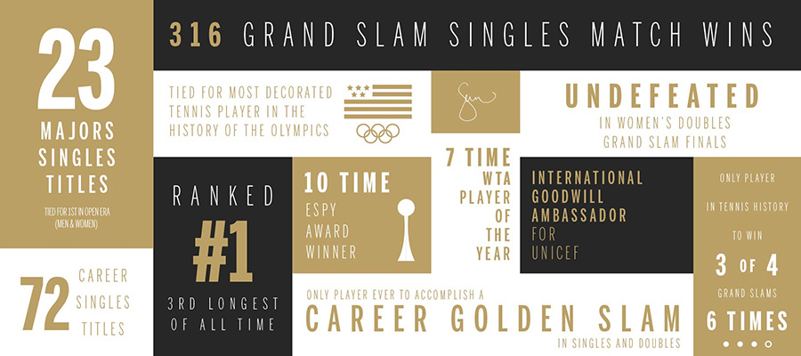 Serena Williams Infographic