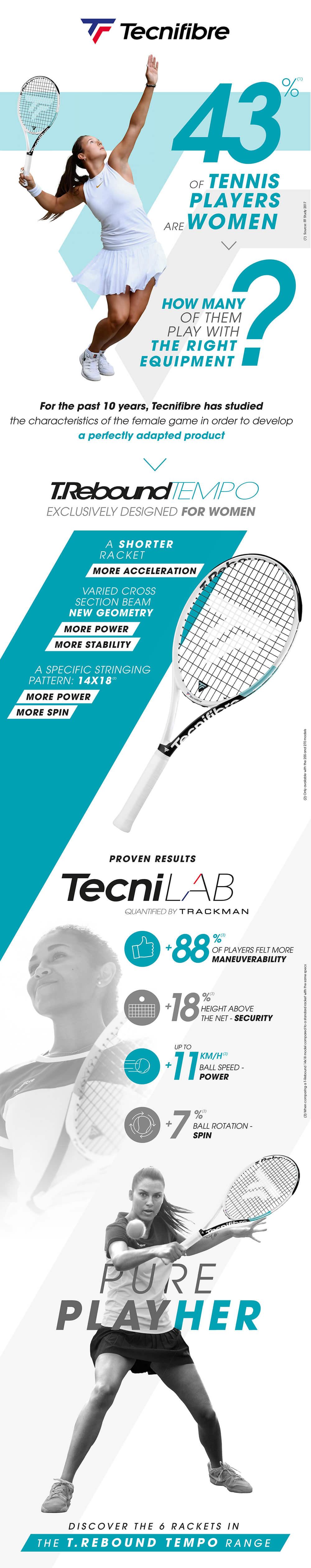 Tecnifibre T-Rebound Women's Tennis Rackets - Tennisnuts.com