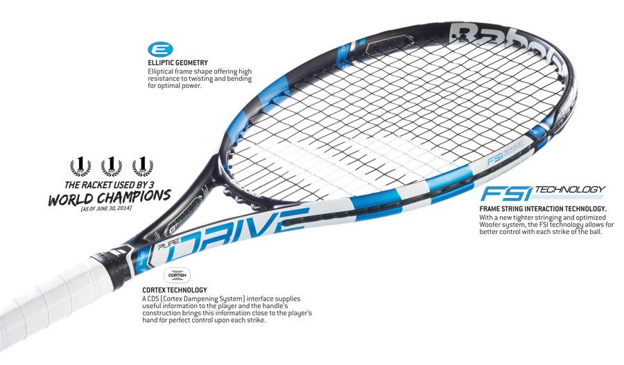 babolat pure drive team tennis racket. Black Bedroom Furniture Sets. Home Design Ideas